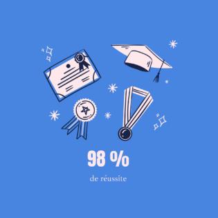 resultats-dnb-2021